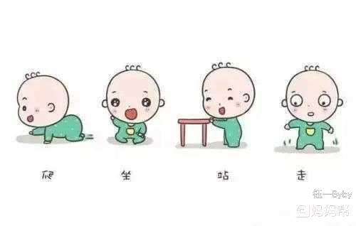 宝宝什么时候能够抬头,翻身,坐立,爬行,走路?图片