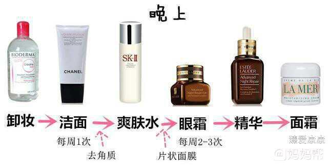 【美容护肤】新手正确的护肤和化妆步骤