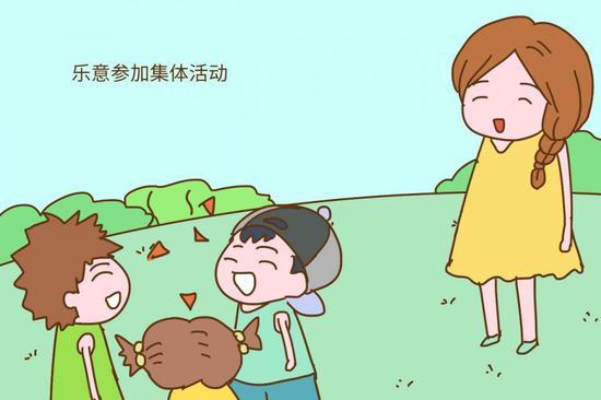 乐意参加幼儿园组织的集体活动,遇到老师会有礼貌地跑过去问好.-幼