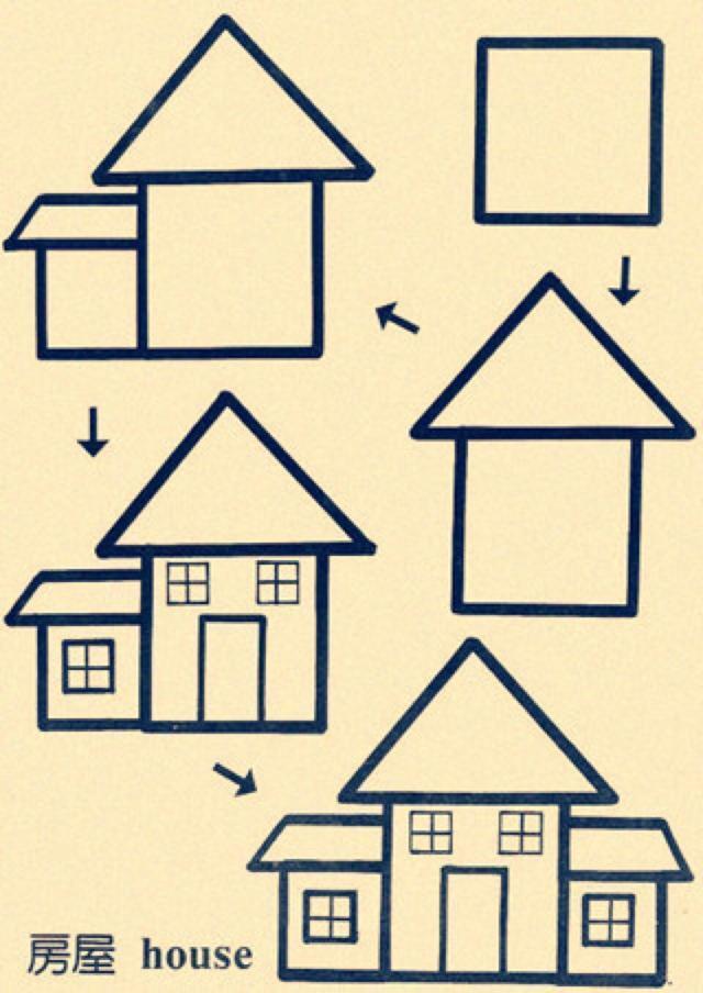 老师教孩子画画,简笔画,一个圆形,一个长方形,一个三角形,就这些基础