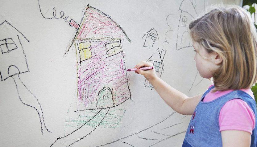 儿童绘画心理分析:家长,老师都应了解!